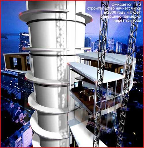 Вращающийся небоскрёб Дэвида Фишера  (гей блюсик 2047)